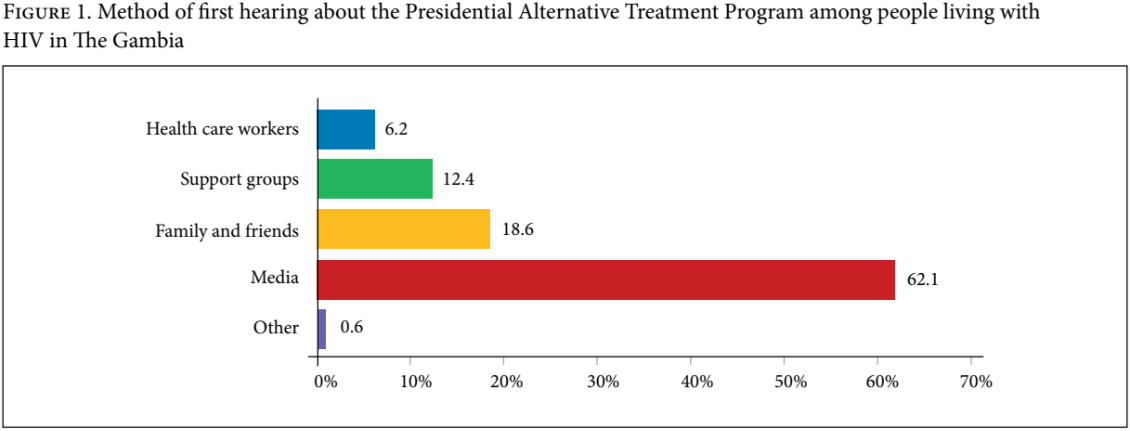 The Impact of the Presidential Alternative Treatment Program