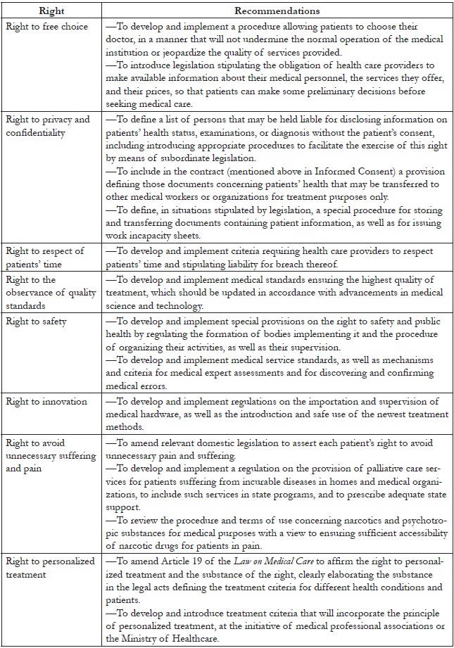 Table 1. Recommendations regarding patients' rights and health care providers' responsibilities