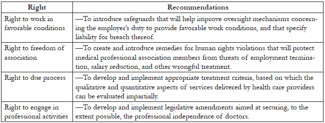 Table 2. Recommendations regarding rights of medical care and service providers